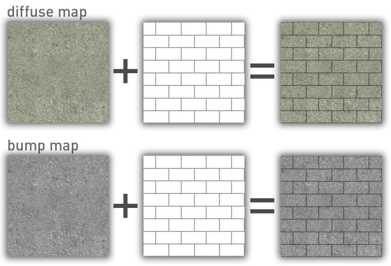 6.4.1. Послойное наложение текстур